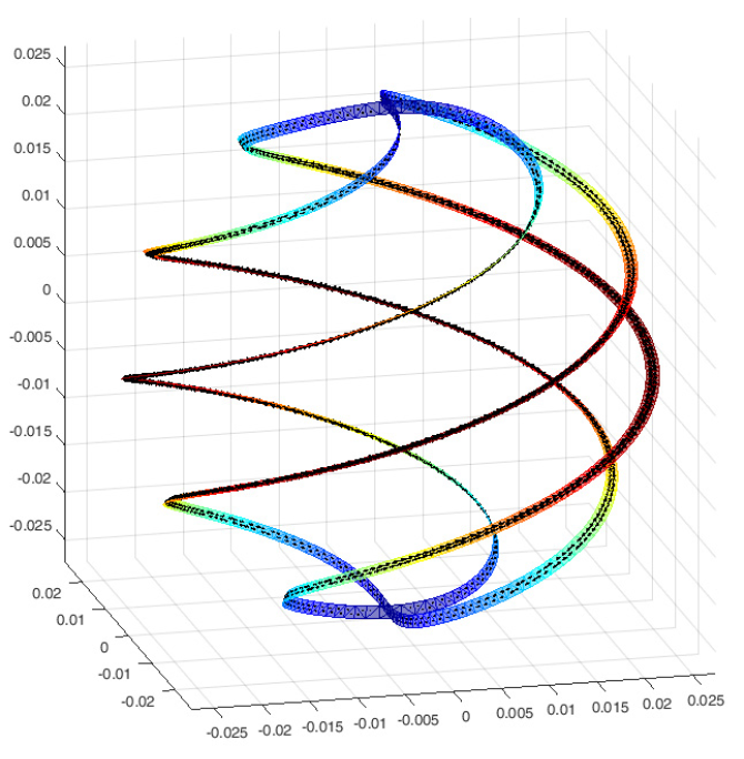 AToM - Antenna Toolbox for Matlab